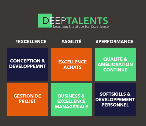 deeptalents